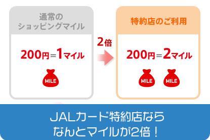 街のいたるところにある!JALカード特約店ならなんとマイルが2倍!