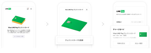 通常のクレジットカードとして利用する