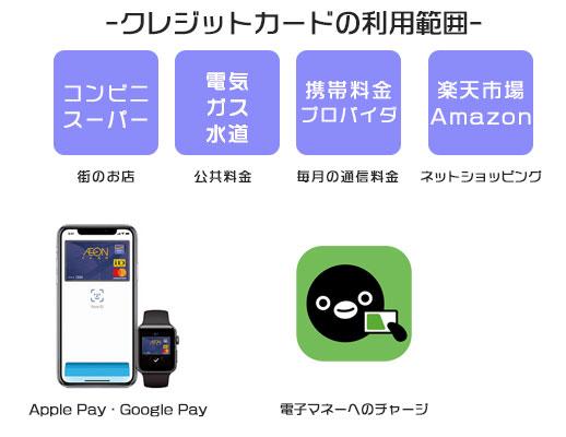 クレジットカードの利用範囲